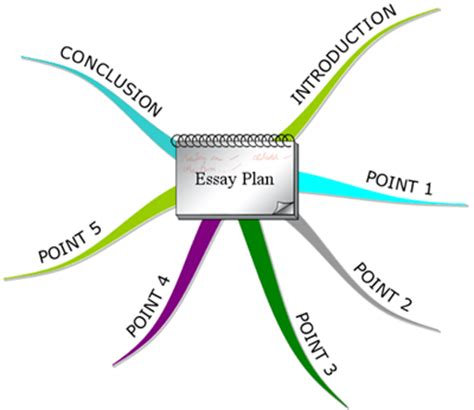 Where Does Your Thesis Statement Go In Your Paper - JMB