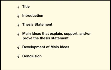 Placement of Thesis Statements Writing Right